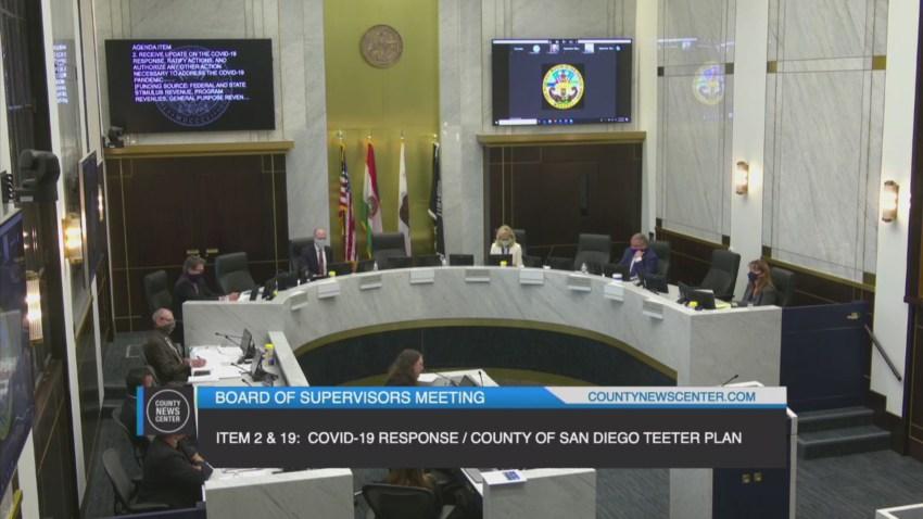 Board of Supervisors meet