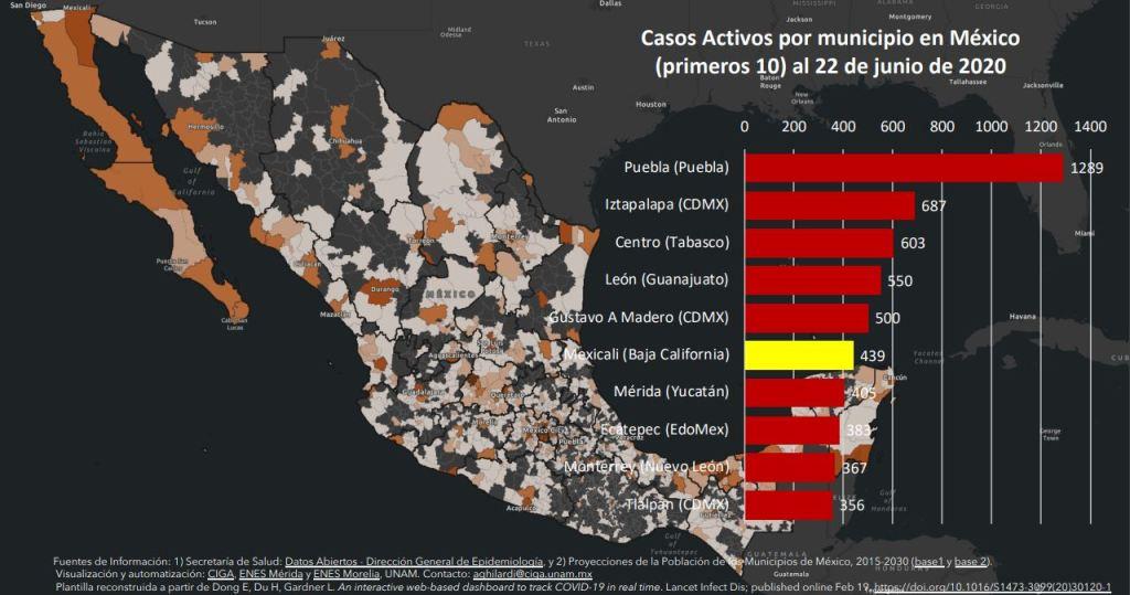 TOP TEN municipios de casos activos en México
