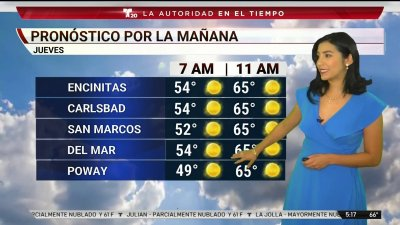 Pronostico Del Tiempo Telemundo San Diego 20
